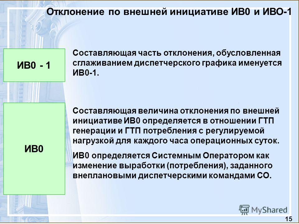 15 Отклонение по внешней инициативе ИВ0 и ИВО-1 Составляющая величина отклонения по внешней инициативе ИВ0 определяется в отношении ГТП генерации и ГТП потребления с регулируемой нагрузкой для каждого часа операционных суток. ИВ0 определяется Системн