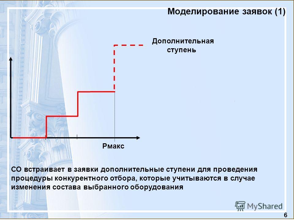 6 Моделирование заявок (1) СО встраивает в заявки дополнительные ступени для проведения процедуры конкурентного отбора, которые учитываются в случае изменения состава выбранного оборудования Рмакс Дополнительная ступень