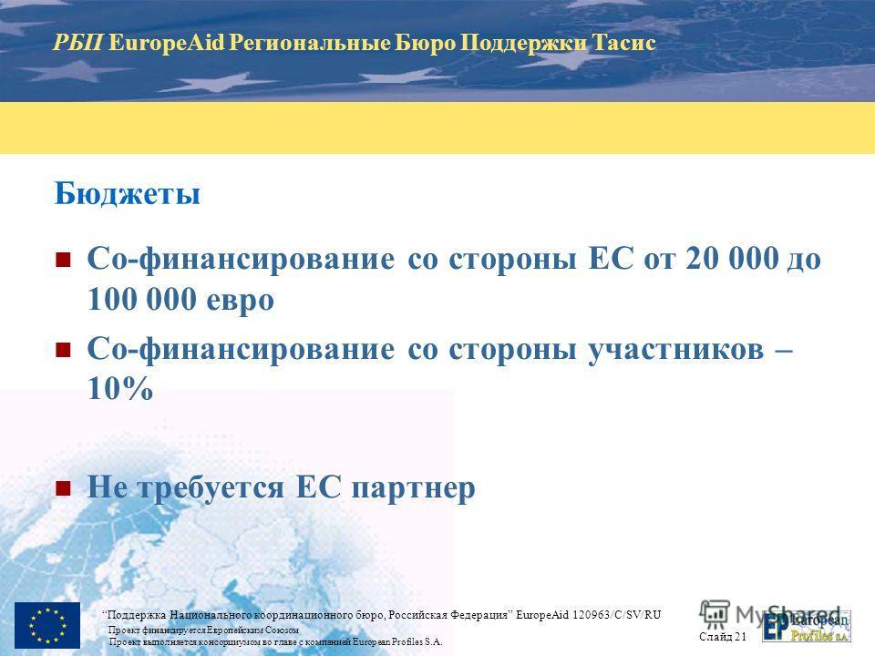 РБП EuropeAid Региональные Бюро Поддержки Тасис Слайд 21 Поддержка Национального координационного бюро, Российская Федерация EuropeAid 120963/C/SV/RU Проект финансируется Европейским Союзом Проект выполняется консорциумом во главе с компанией Europea