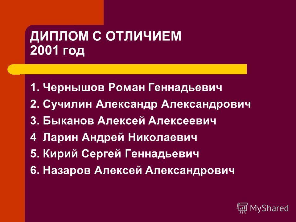Презентация на тему ФГОУ СПО Борисоглебский  6 ДИПЛОМ С ОТЛИЧИЕМ