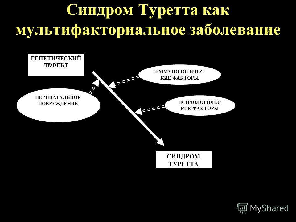 Синдром Туретта как мультифакториальное заболевание ГЕНЕТИЧЕСКИЙ ДЕФЕКТ ПЕРИНАТАЛЬНОЕ ПОВРЕЖДЕНИЕ ИММУНОЛОГИЧЕС КИЕ ФАКТОРЫ ПСИХОЛОГИЧЕС КИЕ ФАКТОРЫ СИНДРОМ ТУРЕТТА