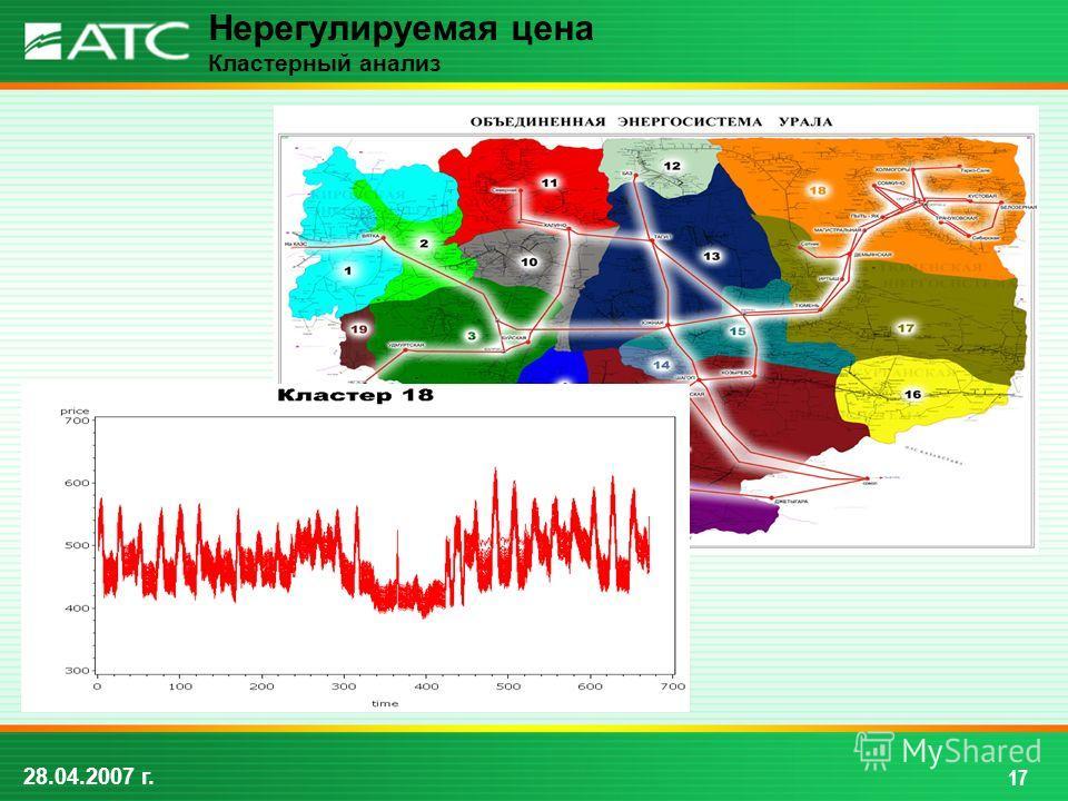 Нерегулируемая цена Кластерный анализ 17 28.04.2007 г.