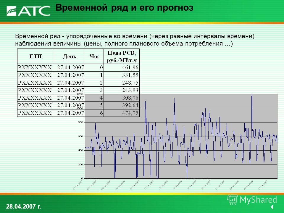 Временной ряд и его прогноз Временной ряд - упорядоченные во времени (через равные интервалы времени) наблюдения величины (цены, полного планового объема потребления …) 4 28.04.2007 г.