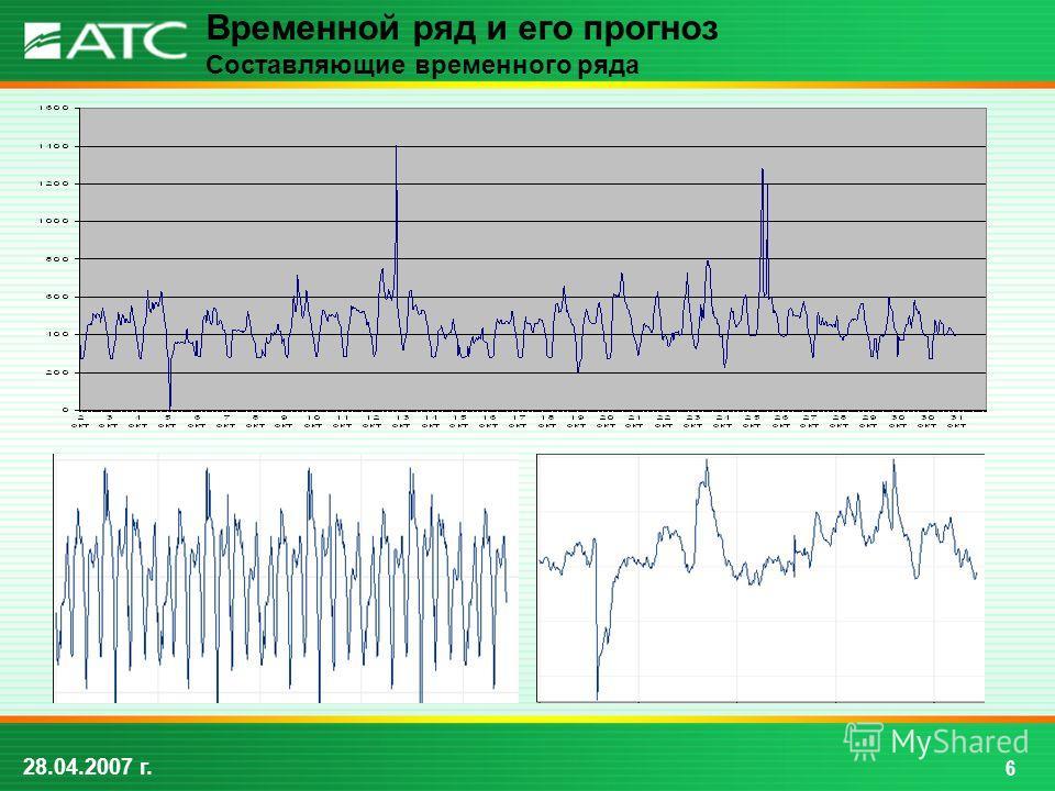 Временной ряд и его прогноз Составляющие временного ряда 6 28.04.2007 г.