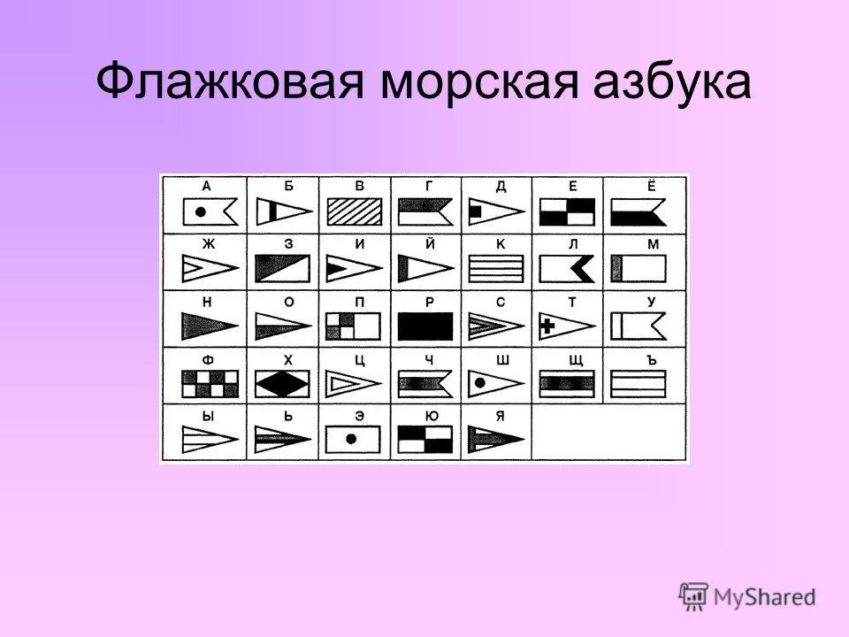 Флажковая морская азбука
