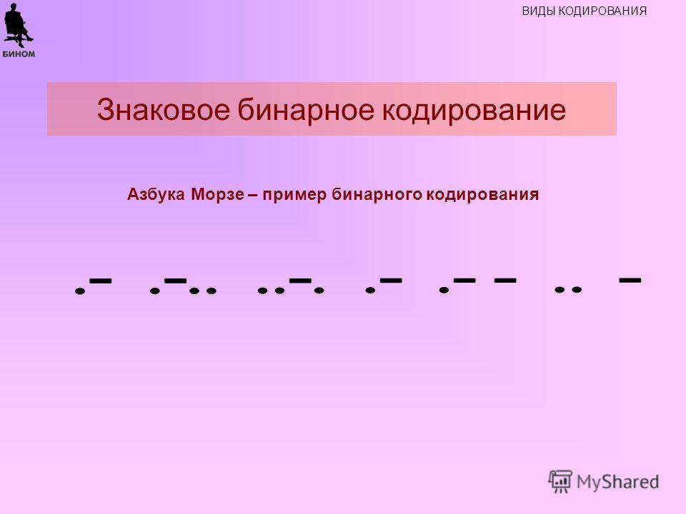 Азбука Морзе – пример бинарного кодирования Знаковое бинарное кодирование ВИДЫ КОДИРОВАНИЯ Б.П.Сай ков, 09.06.