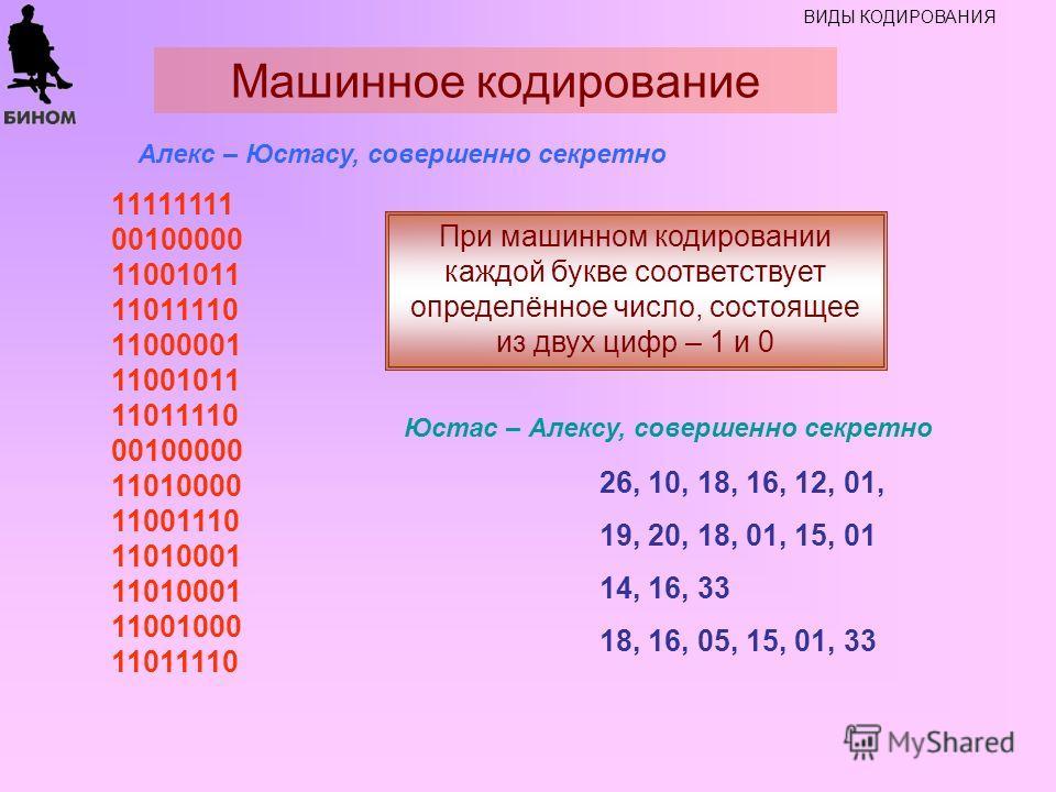 Машинное кодирование Алекс – Юстасу, совершенно секретно 11111111 00100000 11001011 11011110 11000001 11001011 11011110 00100000 11010000 11001110 11010001 11010001 11001000 11011110 26, 10, 18, 16, 12, 01, 19, 20, 18, 01, 15, 01 14, 16, 33 18, 16, 0