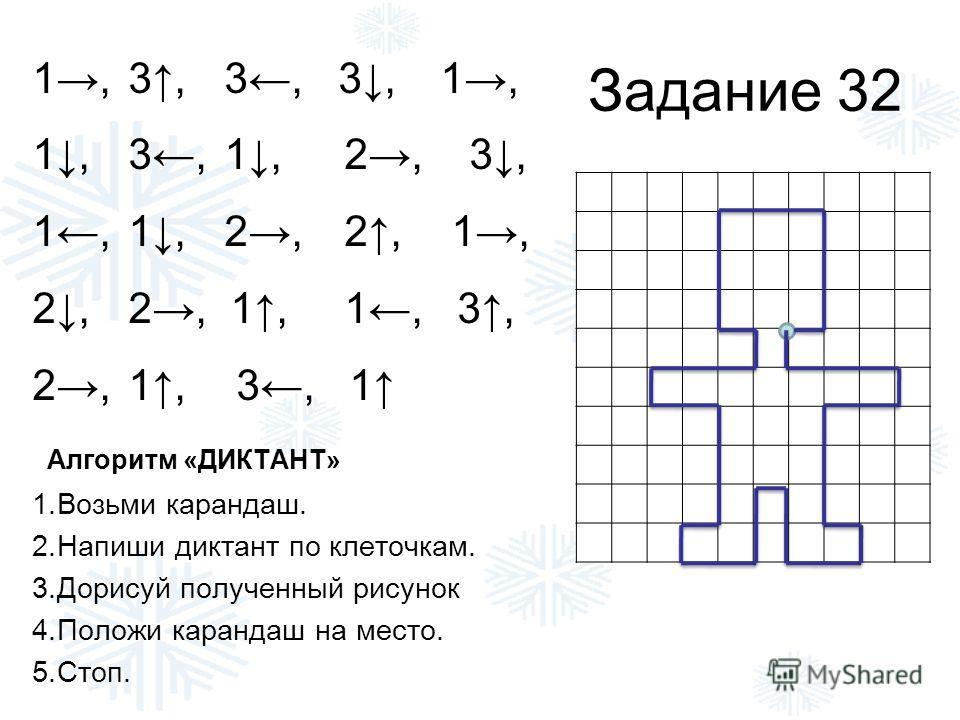 Задание 32 Алгоритм «ДИКТАНТ» 1.Возьми карандаш. 2.Напиши диктант по клеточкам. 3.Дорисуй полученный рисунок 4.Положи карандаш на место. 5.Стоп. 1, 3, 3, 3, 1, 1, 3, 1, 2, 3, 1, 1, 2, 2, 1, 2, 2, 1, 1, 3, 2, 1, 3, 1