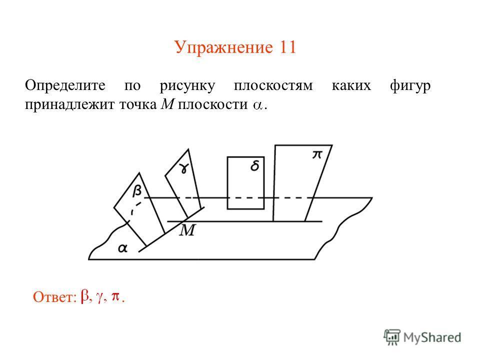 Упражнение 11 Ответ:. Определите по рисунку плоскостям каких фигур принадлежит точка M плоскости.