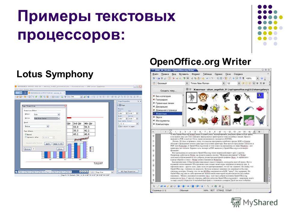 Примеры текстовых процессоров: Lotus Symphony OpenOffice.org Writer