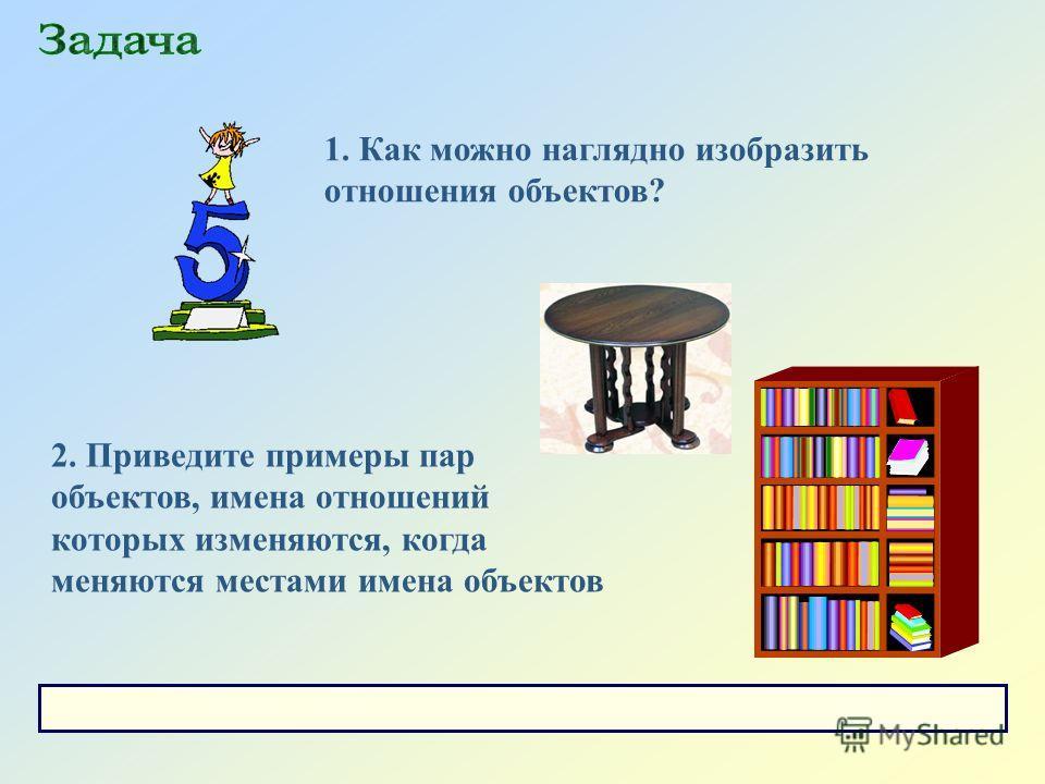 2. Приведите примеры пар объектов, имена отношений которых изменяются, когда меняются местами имена объектов 1. Как можно наглядно изобразить отношения объектов?