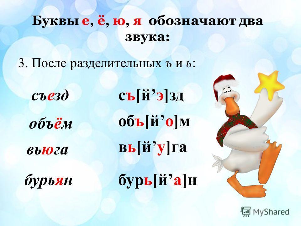 Буквы е, ё, ю, я обозначают два звука: 3. После разделительных ъ и ь: съезд объём вьюга бурьян съ[йэ]зд объ[йо]м вь[йу]га бурь[йа]н