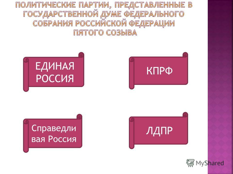 КПРФ ЕДИНАЯ РОССИЯ Справедли вая Россия ЛДПР