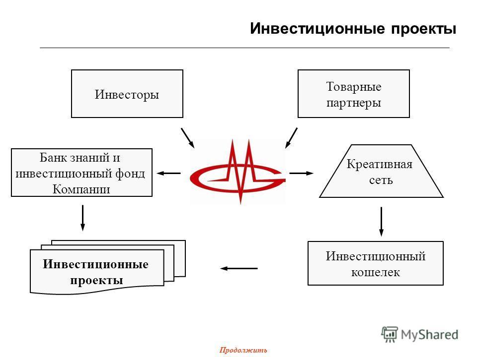 Инвестиционные проекты Креативная сеть Инвестиционный кошелек Инвесторы Товарные партнеры Банк знаний и инвестиционный фонд Компании Продолжить Инвестиционные проекты