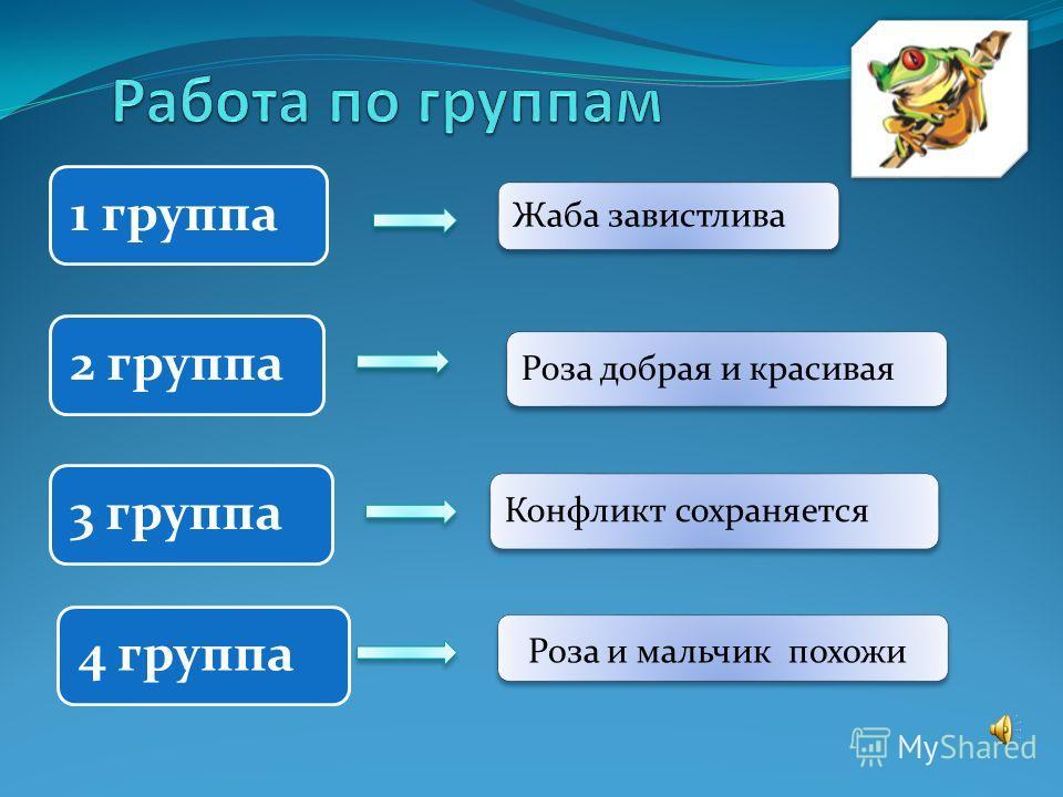 1 группа Жаба завистлива 2 группа Роза добрая и красиваяКонфликт сохраняется 3 группа Роза и мальчик похожи 4 группа