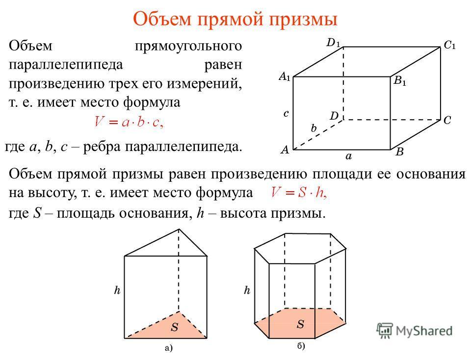 Объем прямой призмы Объем прямоугольного параллелепипеда равен произведению трех его измерений, т. е. имеет место формула Объем прямой призмы равен произведению площади ее основания на высоту, т. е. имеет место формула где a, b, c – ребра параллелепи