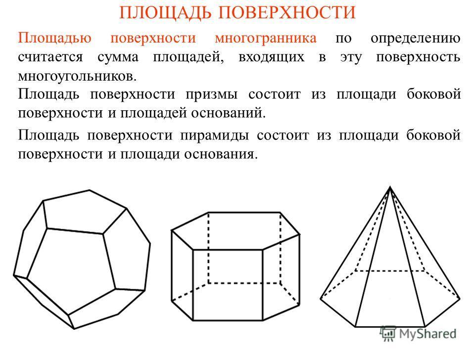 ПЛОЩАДЬ ПОВЕРХНОСТИ Площадью поверхности многогранника по определению считается сумма площадей, входящих в эту поверхность многоугольников. Площадь поверхности призмы состоит из площади боковой поверхности и площадей оснований. Площадь поверхности пи