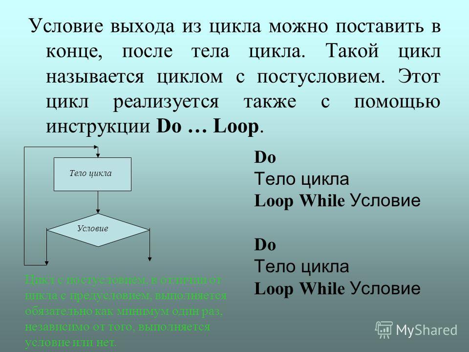 Условие выхода из цикла можно поставить в конце, после тела цикла. Такой цикл называется циклом с постусловием. Этот цикл реализуется также с помощью инструкции Do … Loop. Тело цикла Условие Do Тело цикла Loop While Условие Do Тело цикла Loop While У
