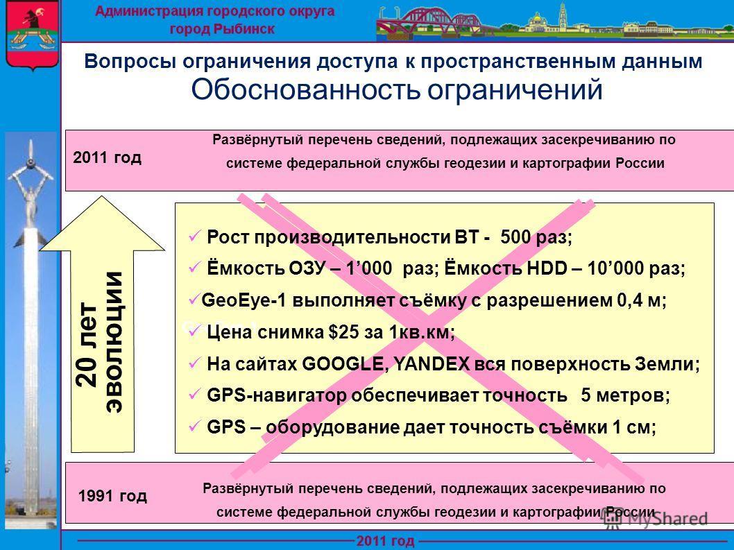 GeoEye-1 20 лет Развёрнутый перечень сведений, подлежащих засекречиванию по системе федеральной службы геодезии и картографии России 2011 год Развёрнутый перечень сведений, подлежащих засекречиванию по системе федеральной службы геодезии и картографи