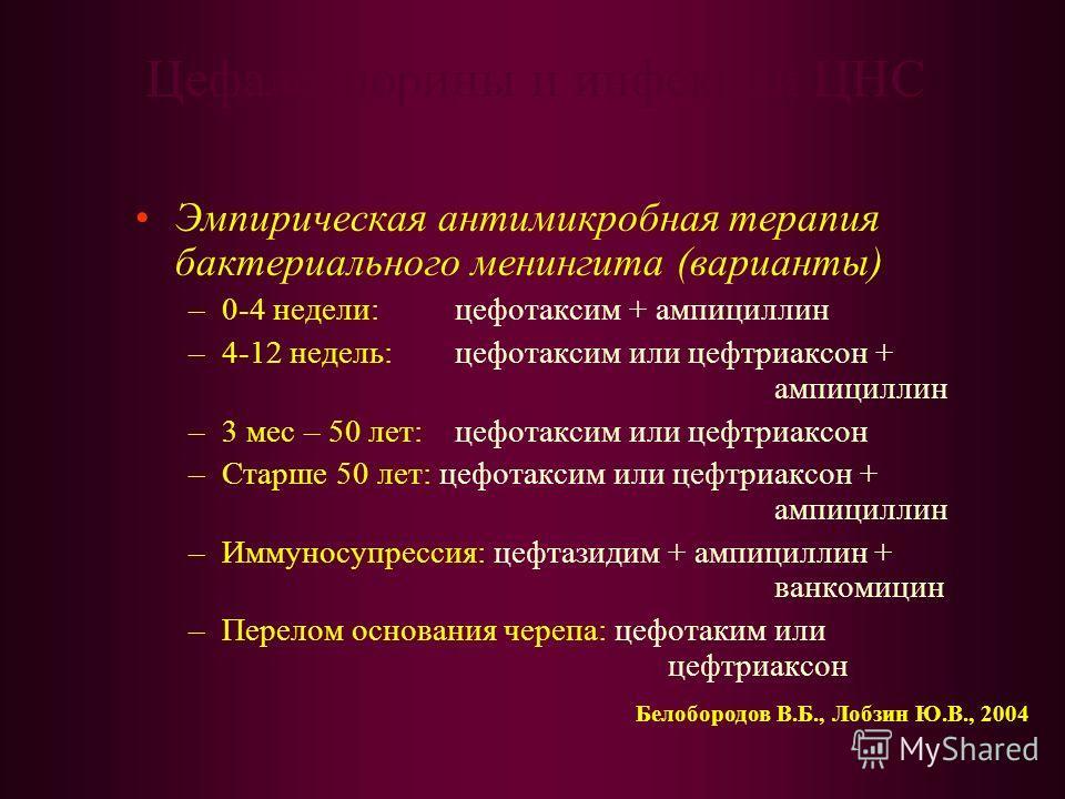 Цефалоспорины и инфекции ЦНС Эмпирическая антимикробная терапия бактериального менингита (варианты) –0-4 недели: цефотаксим + ампициллин –4-12 недель: цефотаксим или цефтриаксон + ампициллин –3 мес – 50 лет: цефотаксим или цефтриаксон –Старше 50 лет: