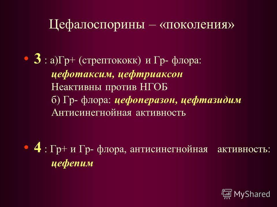 Цефалоспорины – «поколения» 3 : а)Гр+ (стрептококк) и Гр- флора: цефотаксим, цефтриаксон Неактивны против НГОБ б) Гр- флора: цефоперазон, цефтазидим Антисинегнойная активность 4 : Гр+ и Гр- флора, антисинегнойная активность: цефепим