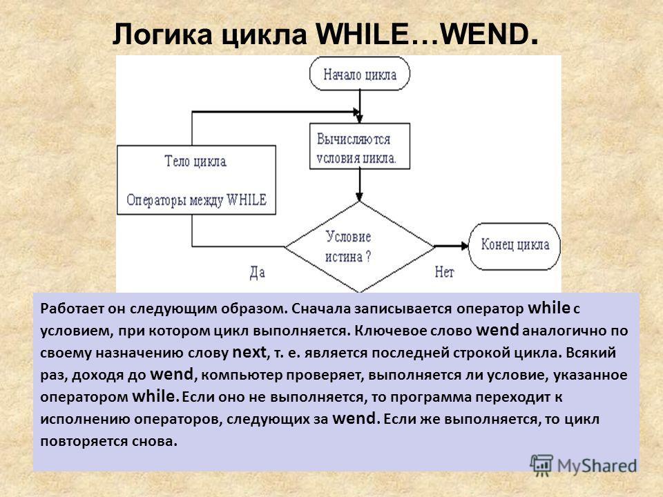 Логика цикла WHILE…WEND. Работает он следующим образом. Сначала записывается оператор while с условием, при котором цикл выполняется. Ключевое слово wend аналогично по своему назначению слову next, т. е. является последней строкой цикла. Всякий раз,