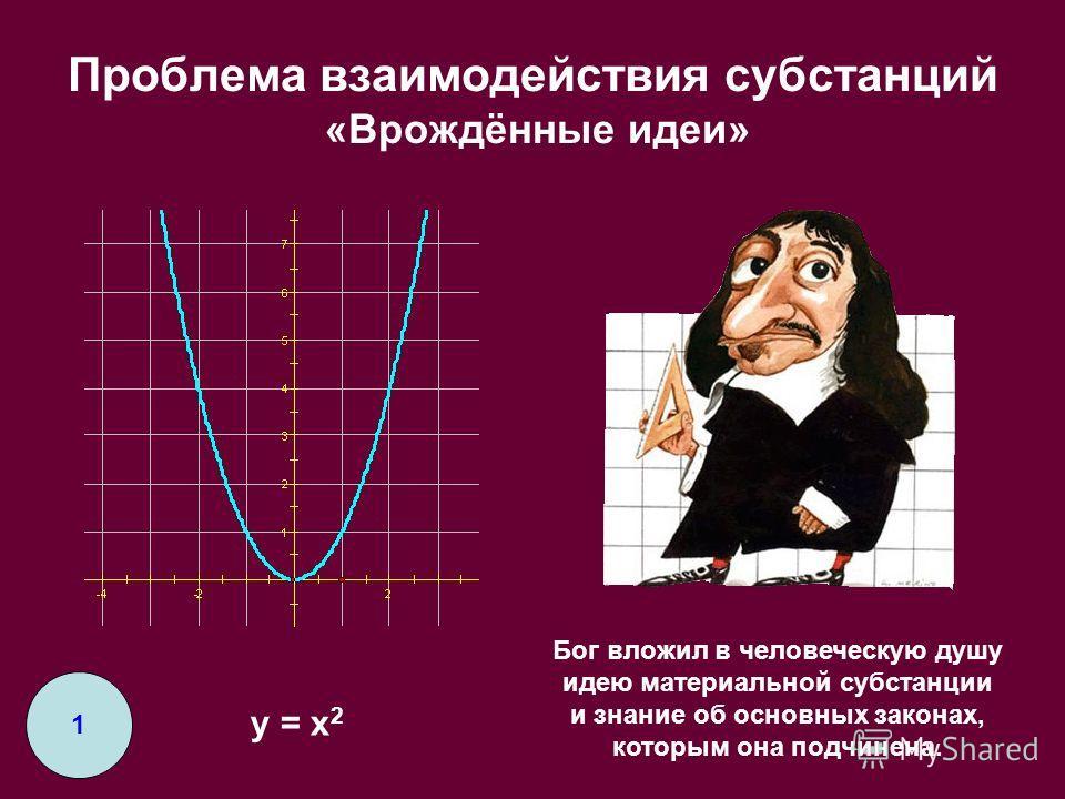 Проблема взаимодействия субстанций «Врождённые идеи» y = x 2 1 Бог вложил в человеческую душу идею материальной субстанции и знание об основных законах, которым она подчинена.
