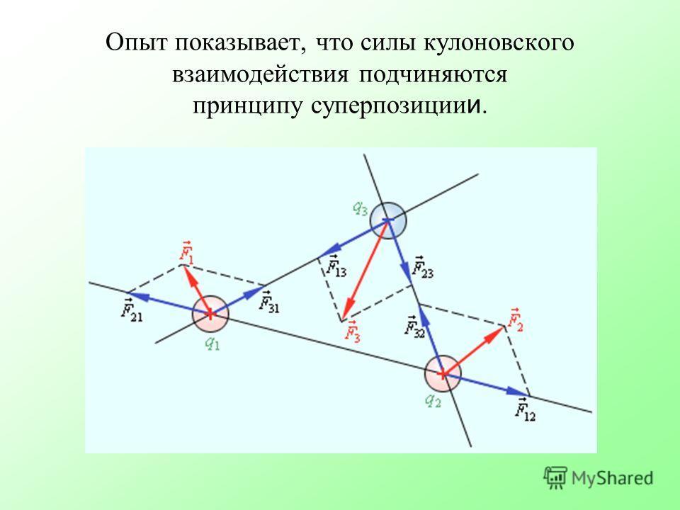 Опыт показывает, что силы кулоновского взаимодействия подчиняются принципу суперпозиции и.