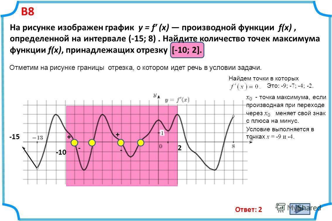 В8 На рисунке изображен график y = f (x) производной функции f(x), определенной на интервале (-15; 8). Найдите количество точек максимума функции f(x), принадлежащих отрезку [-10; 2]. Ответ: 2 -15 -10 2 x 0 - точка максимума, если производная при пер