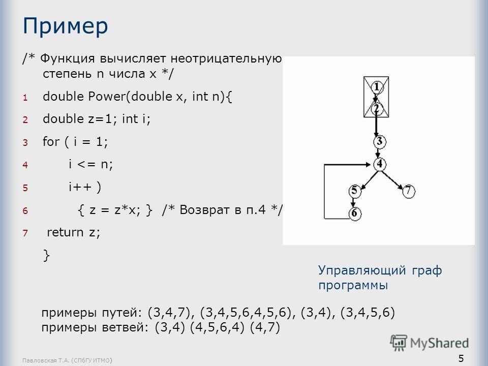 Павловская Т.А. (СПбГУ ИТМО) 5 Пример /* Функция вычисляет неотрицательную степень n числа x */ 1 double Power(double x, int n){ 2 double z=1; int i; 3 for ( i = 1; 4 i