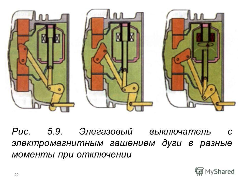 22 Рис. 5.9. Элегазовый выключатель с электромагнитным гашением дуги в разные моменты при отключении