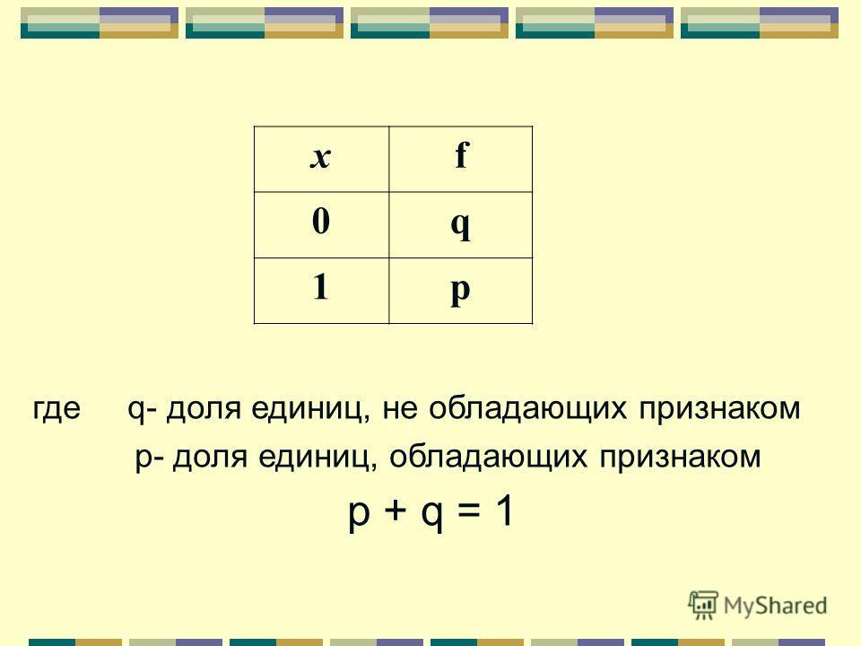 Признаки, которыми обладают одни единицы совокупности и не обладают другие, называются альтернативными. Количественно вариация альтернативного признака проявляется в значении 0 у единиц, которые им не обладают, или в значении 1 у единиц, которые им о