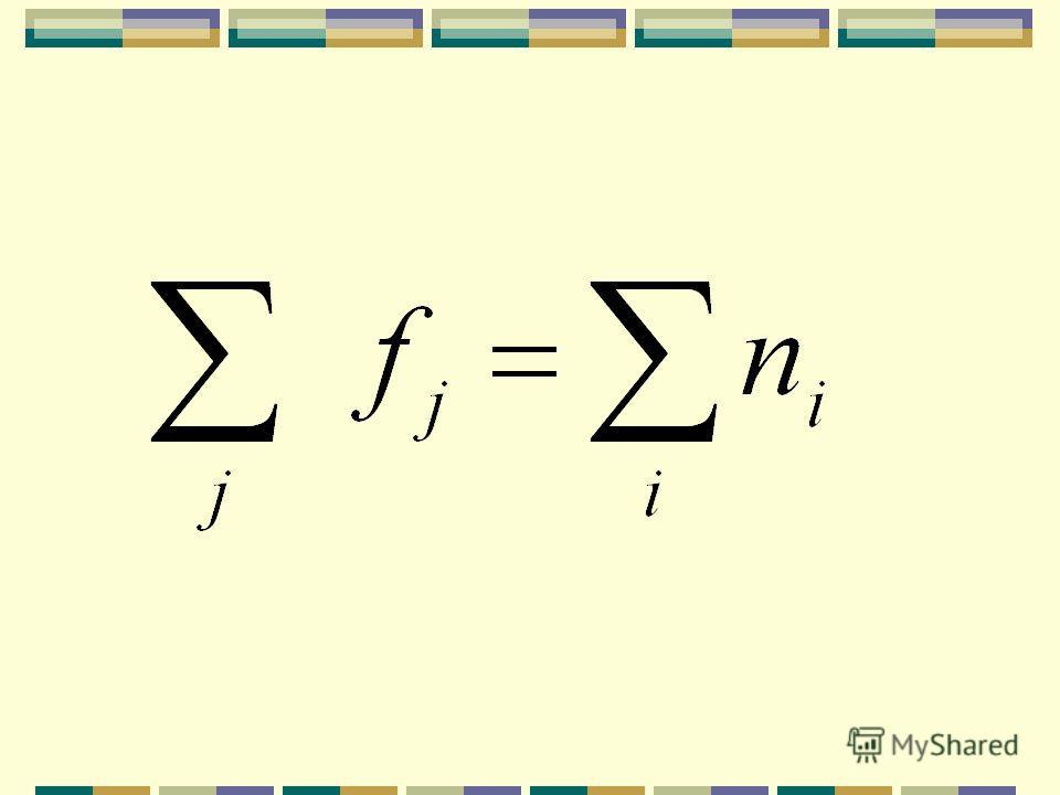 где – среднее значение изучаемого признака для i – й группы – общая средняя для всей совокупности - номер группы – количество единиц в i – й группе