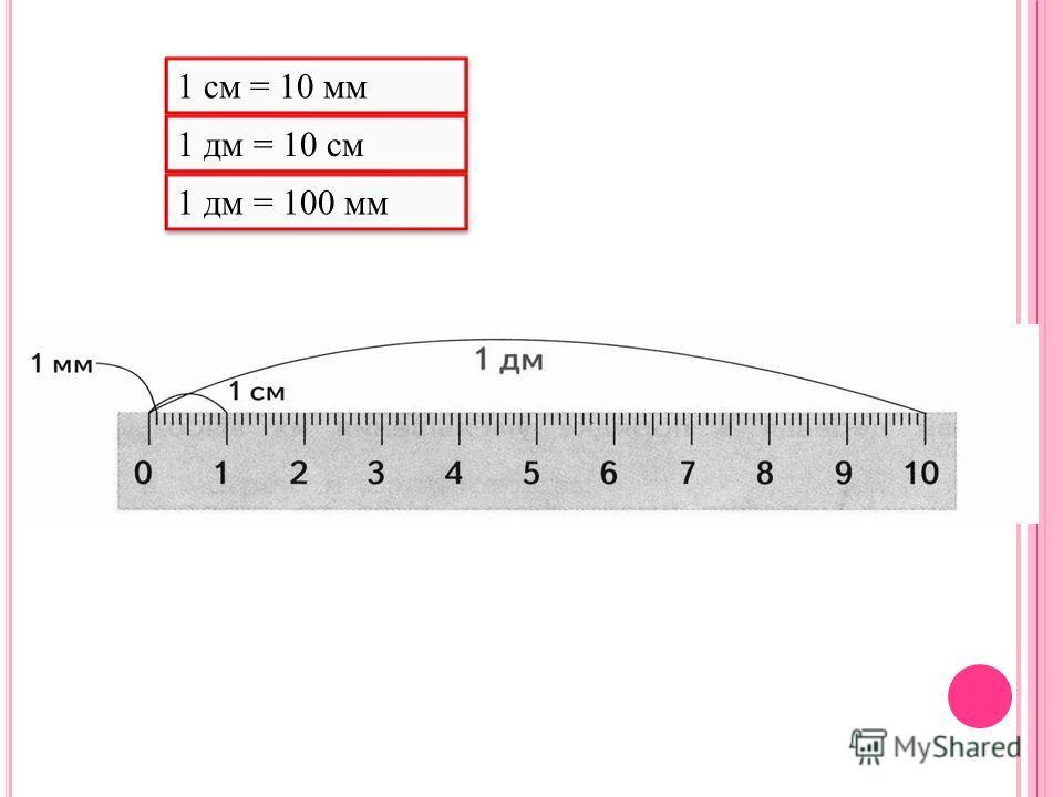 1 см = 10 мм 1 дм = 10 см 1 дм = 100 мм