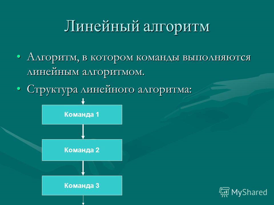 Линейный алгоритм Алгоритм, в котором команды выполняются линейным алгоритмом.Алгоритм, в котором команды выполняются линейным алгоритмом. Структура линейного алгоритма:Структура линейного алгоритма: Команда 1 Команда 2 Команда 3