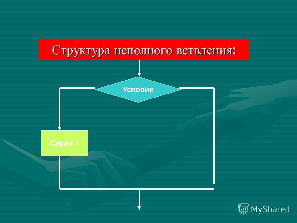 Структура неполного ветвления : Условие Серия 1