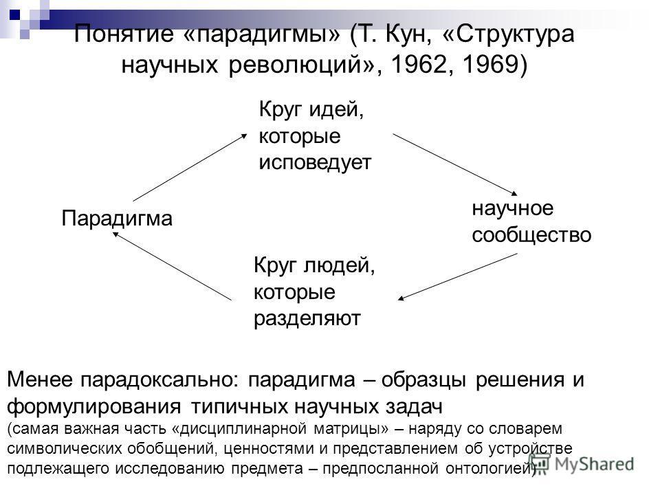 Томас Кун. Структура научных революций Концепция скачкообразной смены моделей знания. Некорректность нового (революционного) решения с точки зрения правил старого знания. Ученый меняет свою позицию, исходя не из теоретических аргументов (поскольку но
