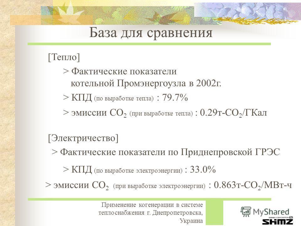 Применение когенерации в системе теплоснабжения г. Днепропетровска, Украина > Фактические показатели котельной Промэнергоузла в 2002г. > КПД (по выработке тепла) : 79.7% > КПД (по выработке электроэнергии) : 33.0% [Тепло] [Электричество] > Фактически