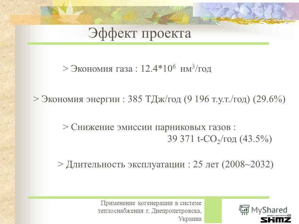 Применение когенерации в системе теплоснабжения г. Днепропетровска, Украина > Экономия газа : 12.4*10 6 нм 3 /год > Снижение эмиссии парниковых газов : 39 371 t-CO 2 /год (43.5%) > Экономия энергии : 385 TДж/год (9 196 т.у.т./год) (29.6%) > Длительно