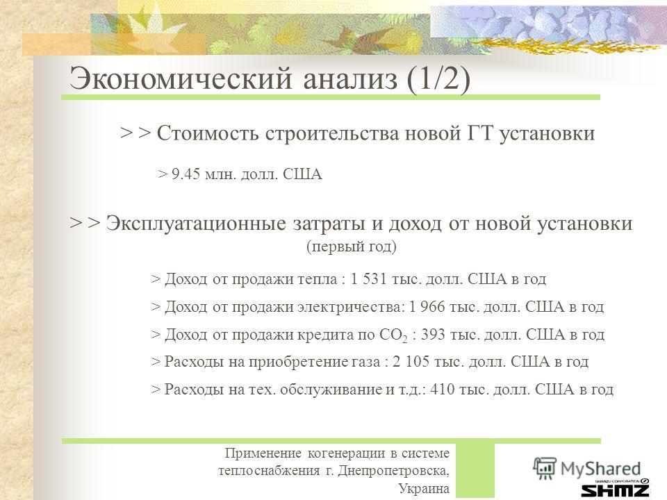 Применение когенерации в системе теплоснабжения г. Днепропетровска, Украина > 9.45 млн. долл. США > Расходы на тех. обслуживание и т.д.: 410 тыс. долл. США в год > Доход от продажи кредита по CO 2 : 393 тыс. долл. США в год > Доход от продажи тепла :