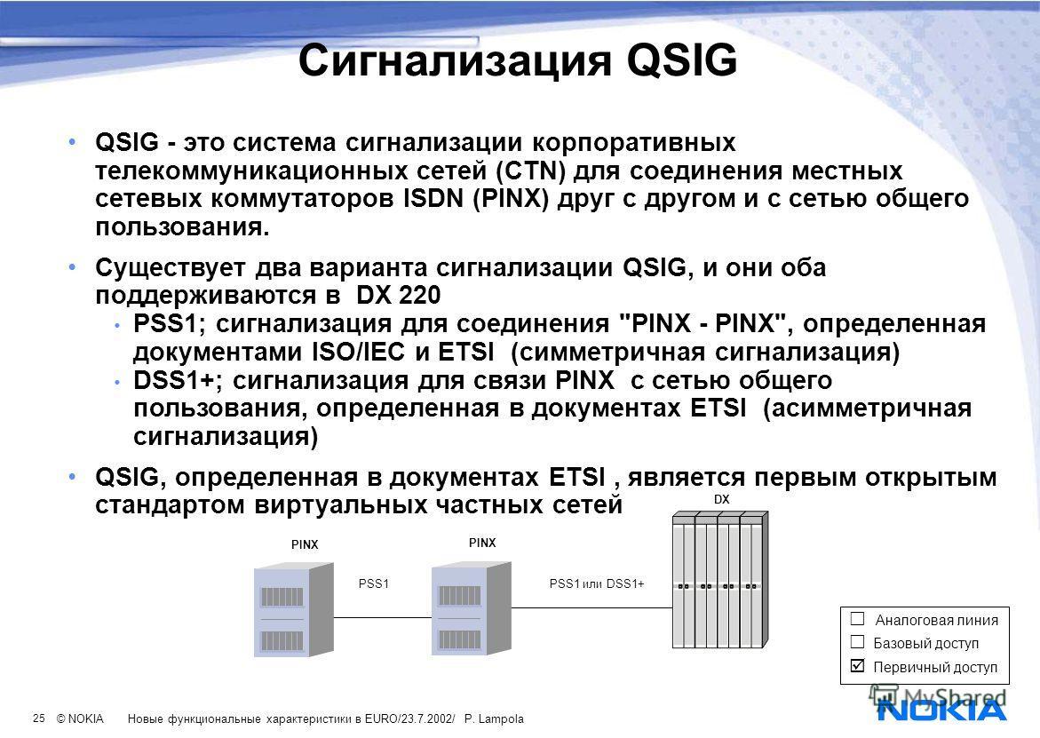 25 © NOKIA New features in EURO/23.7.2002/ P.Lampola QSIG - это система сигнализации корпоративных телекоммуникационных сетей (CTN) для соединения местных сетевых коммутаторов ISDN (PINX) друг с другом и с сетью общего пользования. Существует два вар