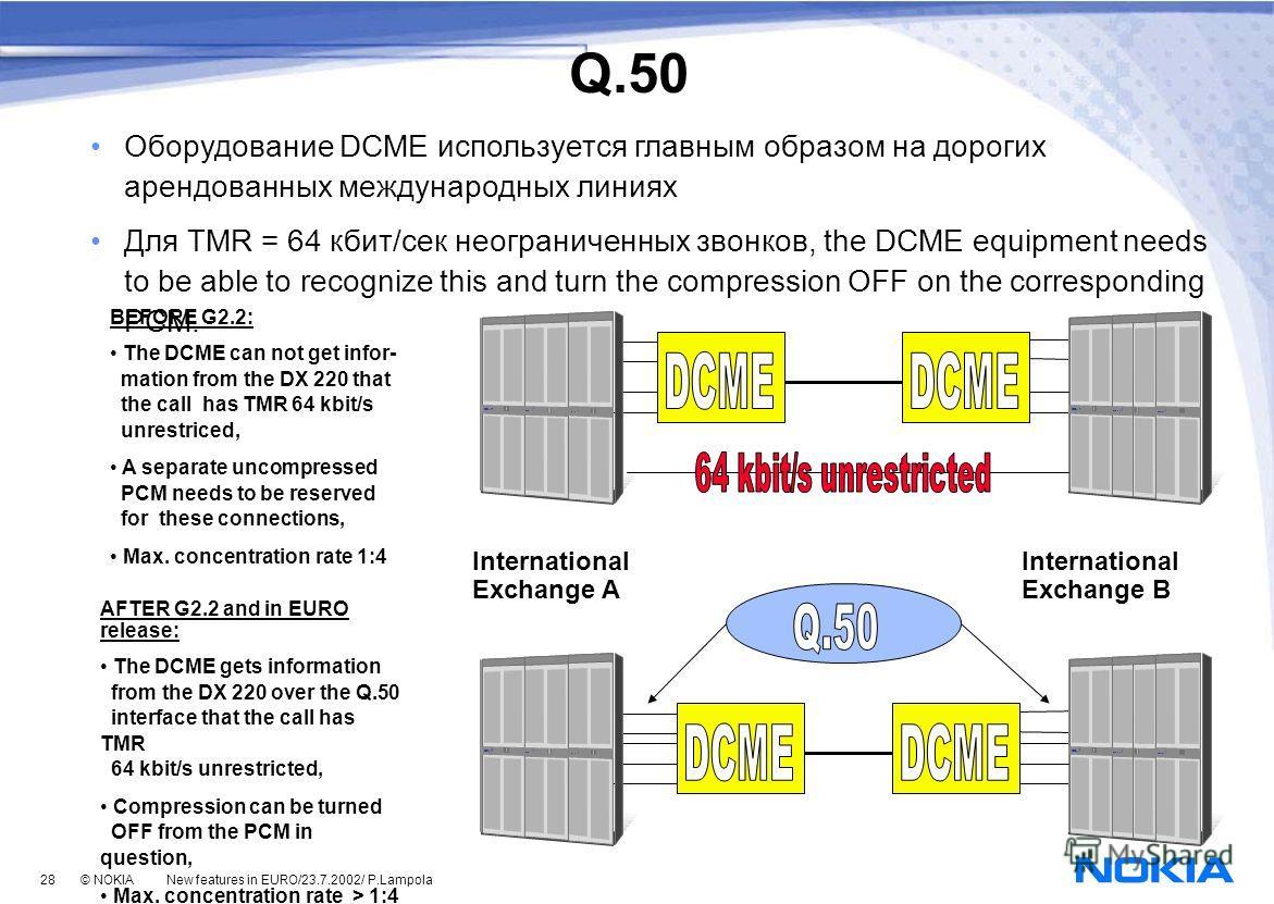 28 © NOKIA New features in EURO/23.7.2002/ P.Lampola International Exchange A International Exchange B Q.50 Оборудование DCME используется главным образом на дорогих арендованных международных линиях Для TMR = 64 кбит/сек неограниченных звонков, the