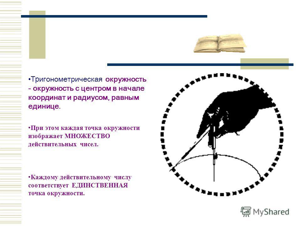 Тригонометрическая окружность Работа Бойцовой Ирины Алексеевны школа 200 Санкт-Петербург