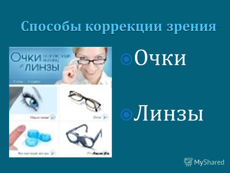 Способы коррекции зрения Очки Линзы