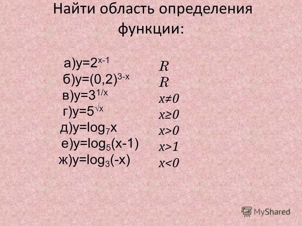 Найти область определения функции: R x0 x>0 x>1 x