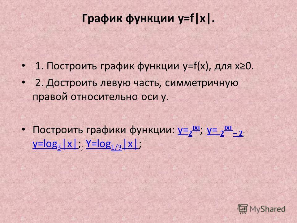 График функции у=f|x|. 1. Построить график функции у=f(х), для х0. 2. Достроить левую часть, симметричную правой относительно оси у. Построить графики функции: y= 2 ıхı ; y= 2 ıхı – 2; y=log 3 x; ; Y=log 1/3 x;y= 2 ıхı y= 2 ıхı – 2 y=log 3 xY=log 1/3