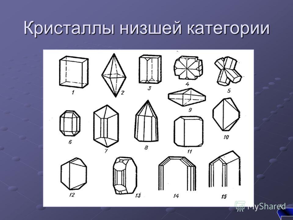 Кристаллы низшей категории