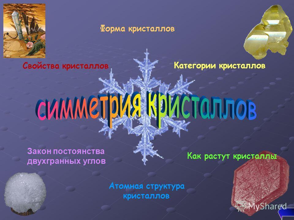 Свойства кристаллов Форма кристаллов Категории кристаллов Закон постоянства двухгранных углов Как растут кристаллы Атомная структура кристаллов