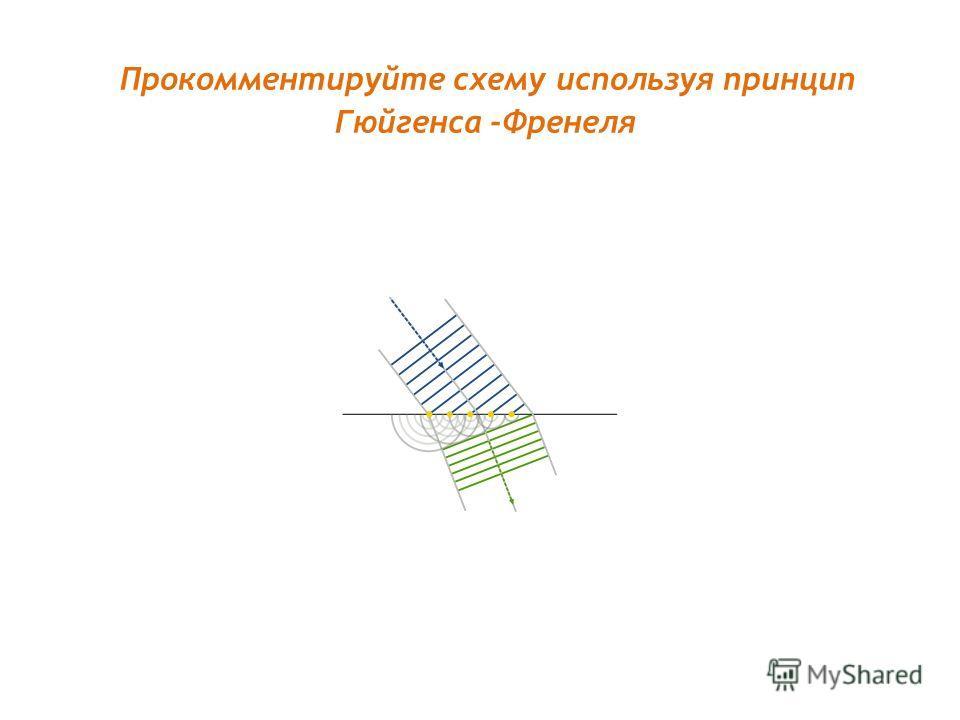 Прокомментируйте схему используя принцип Гюйгенса -Френеля