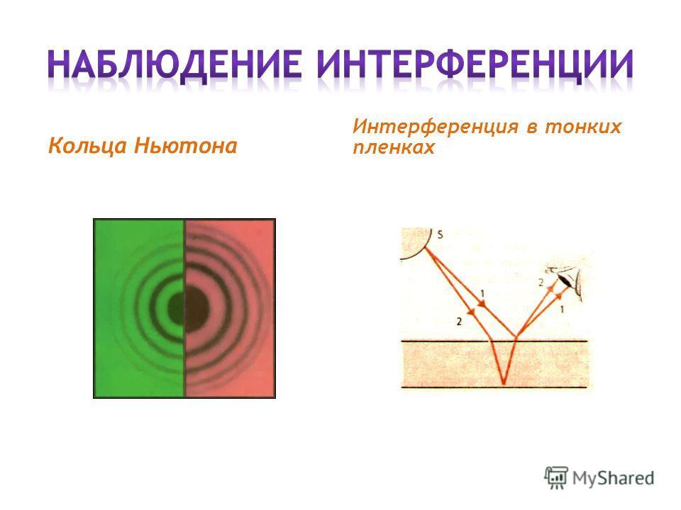 Кольца Ньютона Интерференция в тонких пленках